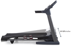 Proform Power 1080 Treadmill Reviews